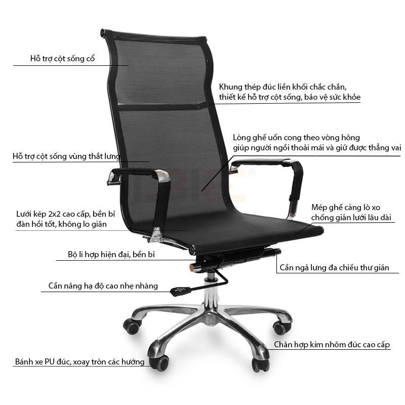 Mô tả chi tiết ghế lưới IB811 màu đen