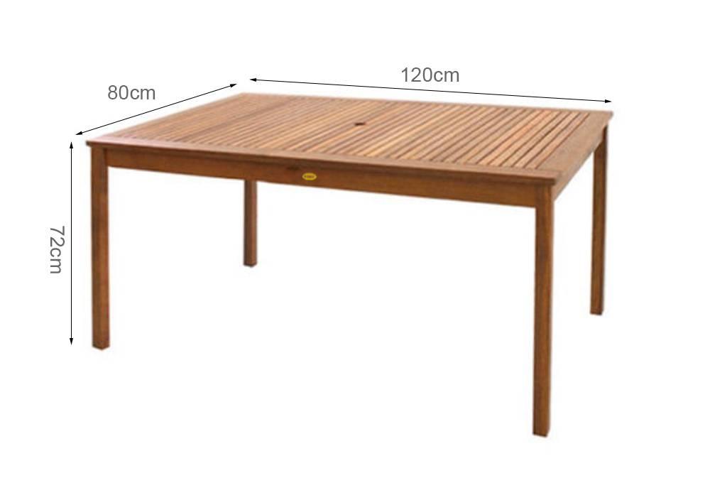 Kích thước bàn Java