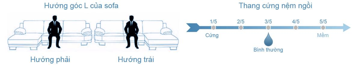 Chú thích sofa