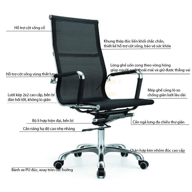 Mô tả chi tiết ghế lưới văn phòng IB16A đen